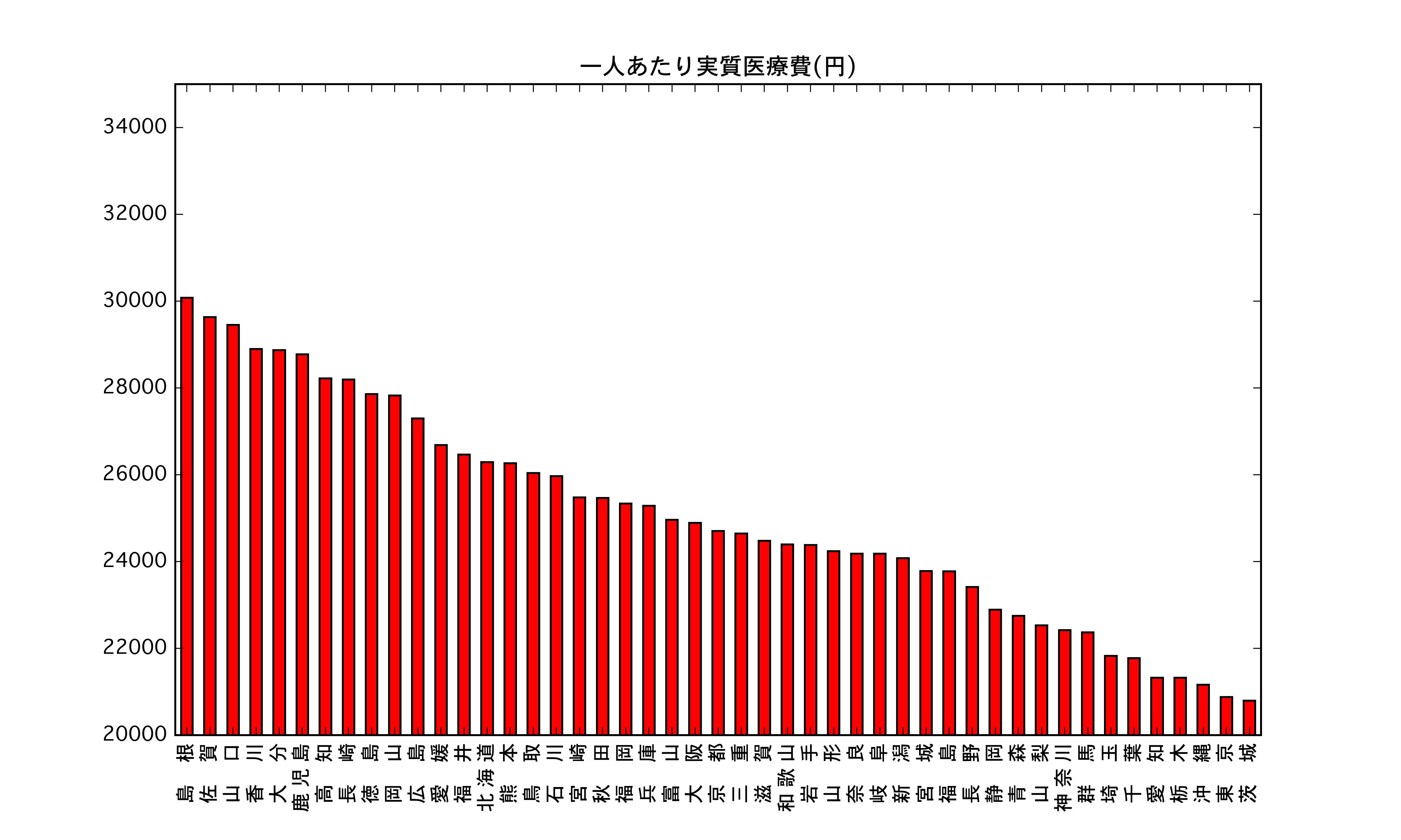 2016-5_zisshitu_per_price