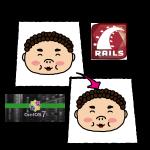 Rails apiをコピペでCentos7上へ一気に環境構築する。