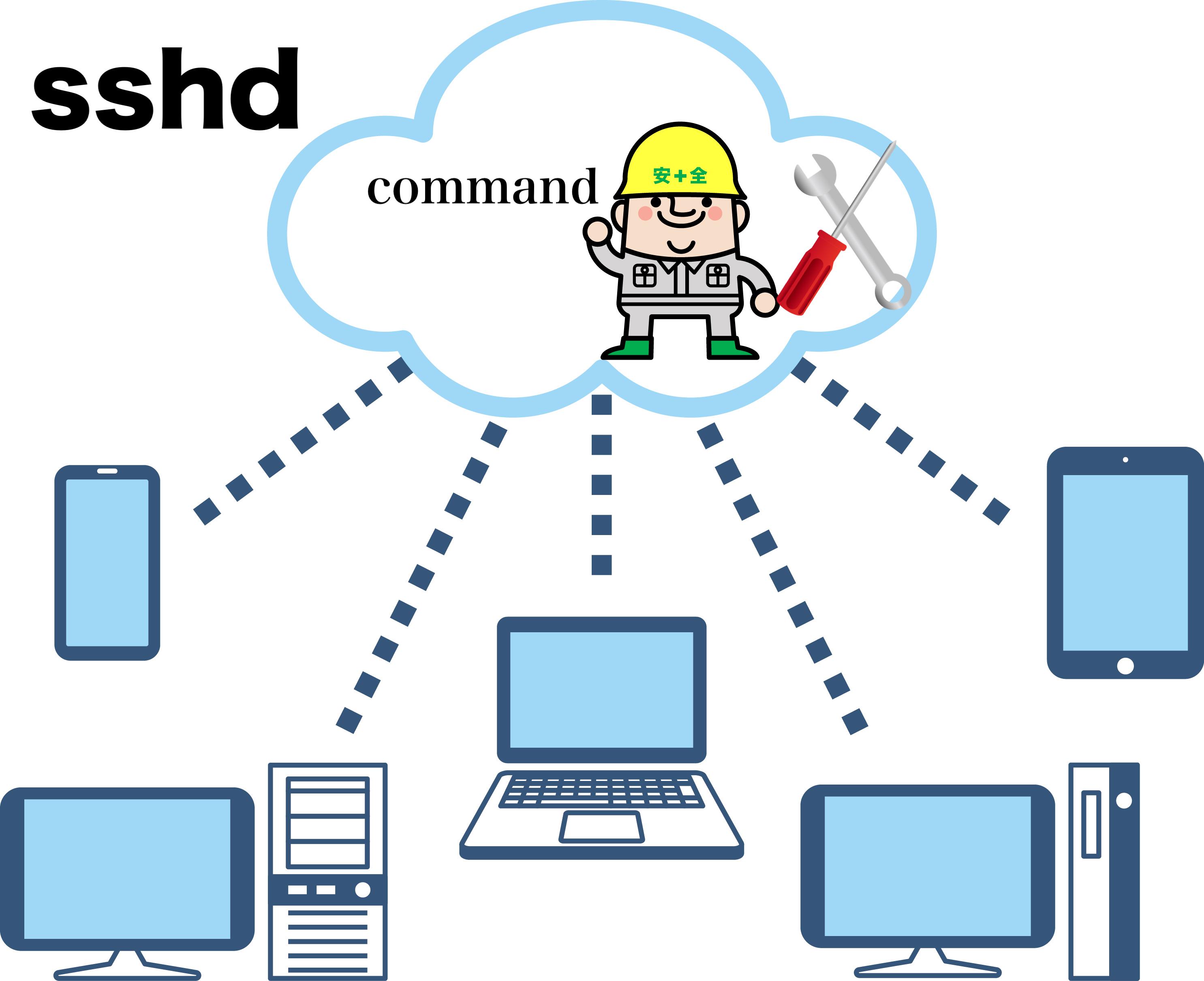 ssh アクセス時のコマンドを制限する方法