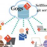 Centos7にGogsを構築する方法