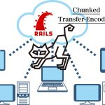 [Rails5 + Puma]Chunked Transfer-Encodingでリクエストすると、parameter bodyが空で取得できない
