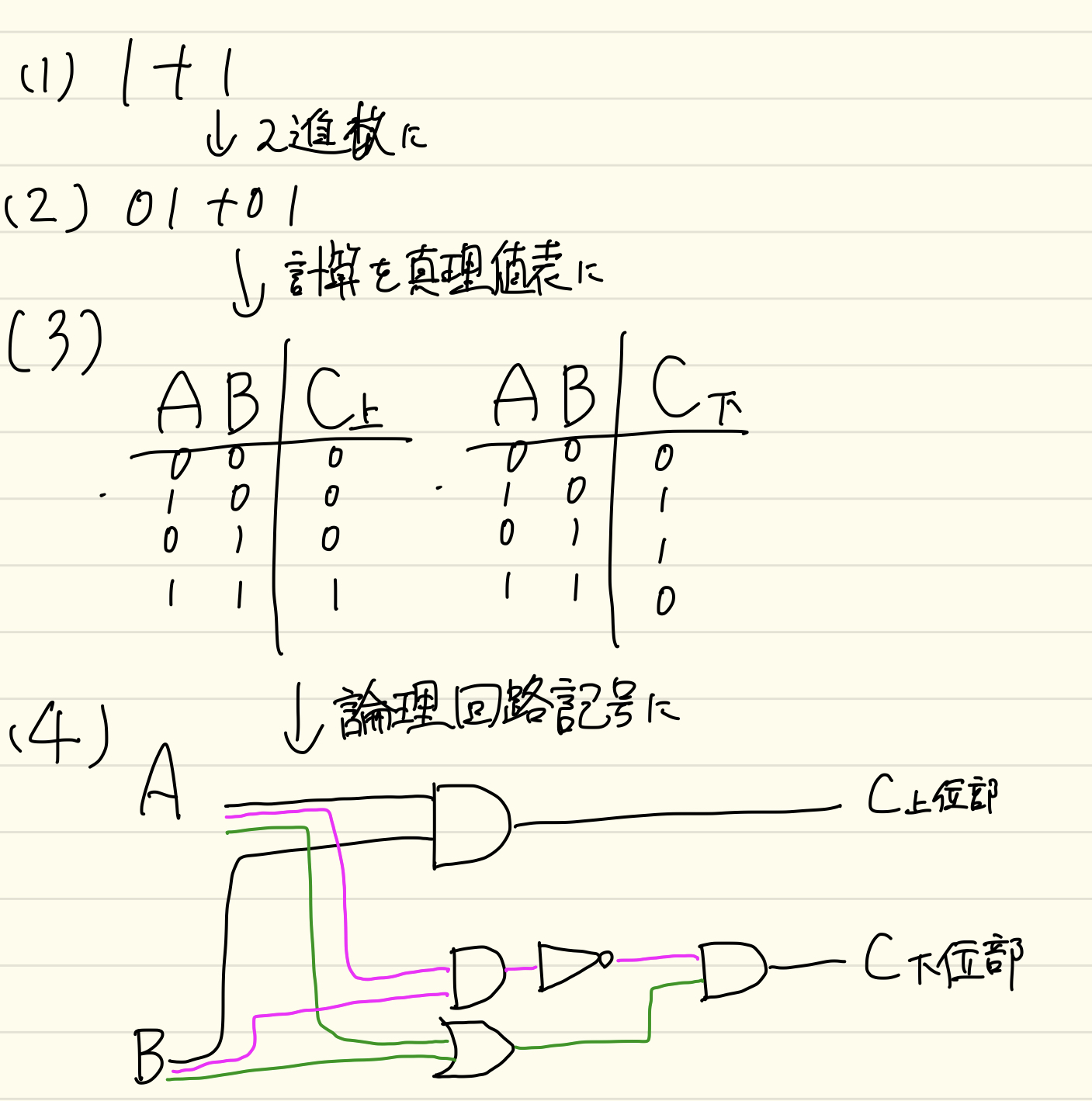 bool_logistic_circuit_1+1