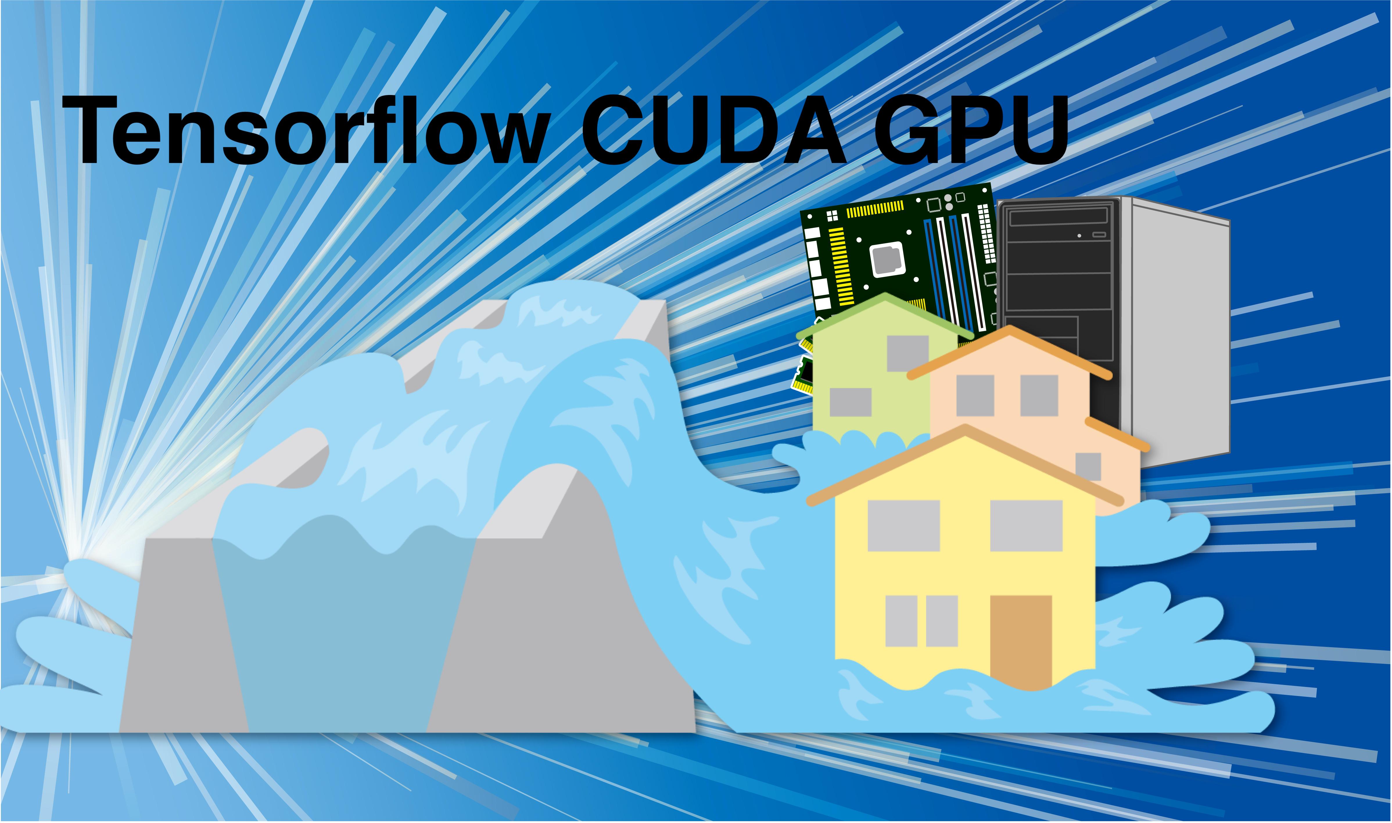 Yolov3 Tensorflow CUDA GPU MemoryError